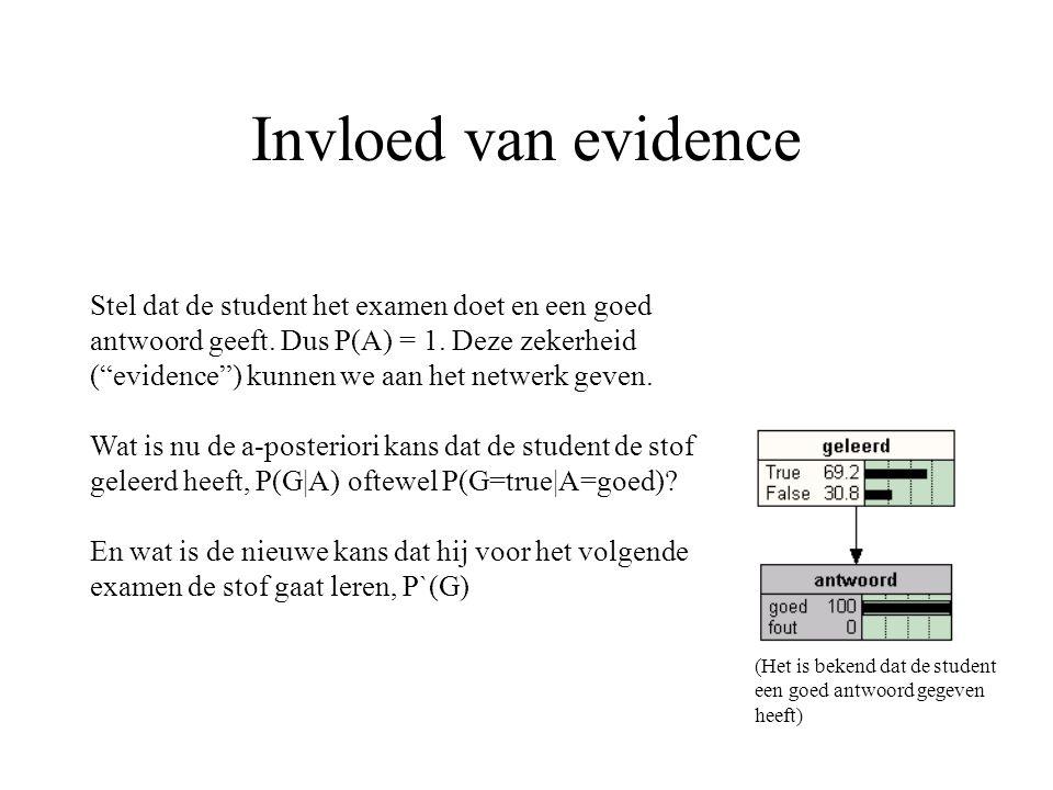 """Invloed van evidence Stel dat de student het examen doet en een goed antwoord geeft. Dus P(A) = 1. Deze zekerheid (""""evidence"""") kunnen we aan het netwe"""