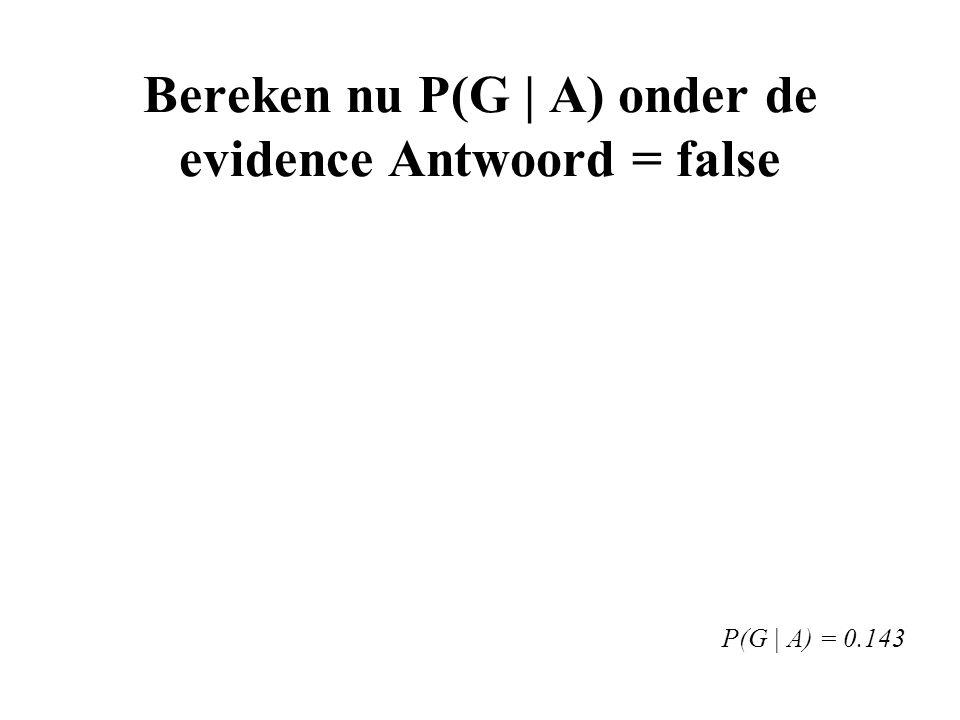 Bereken nu P(G | A) onder de evidence Antwoord = false P(G | A) = 0.143
