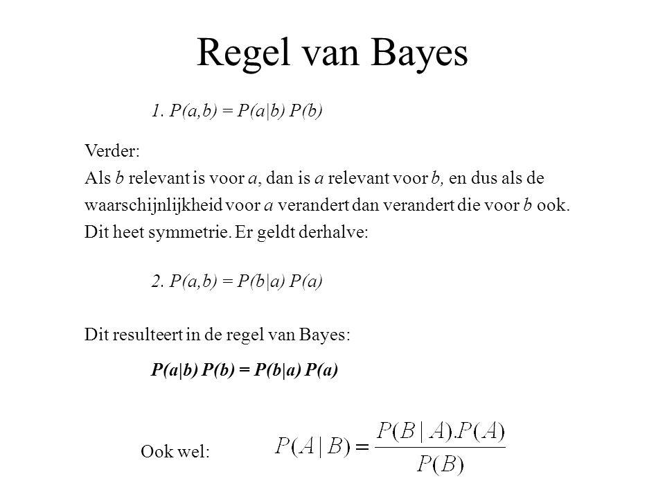 Regel van Bayes 1. P(a,b) = P(a|b) P(b) Verder: Als b relevant is voor a, dan is a relevant voor b, en dus als de waarschijnlijkheid voor a verandert