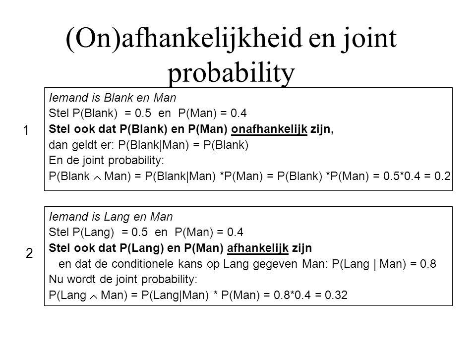 (On)afhankelijkheid en joint probability Iemand is Blank en Man Stel P(Blank) = 0.5 en P(Man) = 0.4 Stel ook dat P(Blank) en P(Man) onafhankelijk zijn