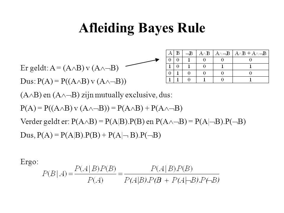 Afleiding Bayes Rule Er geldt: A = (A  B) v (A  B) Dus: P(A) = P((A  B) v (A  B)) (A  B) en (A  B) zijn mutually exclusive, dus: P(A) = P((A