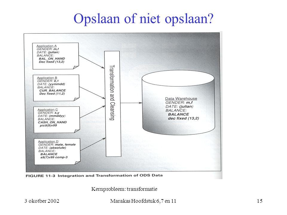 3 okotber 2002Marakas Hoofdstuk 6,7 en 1115 Opslaan of niet opslaan? Kernprobleem: transformatie