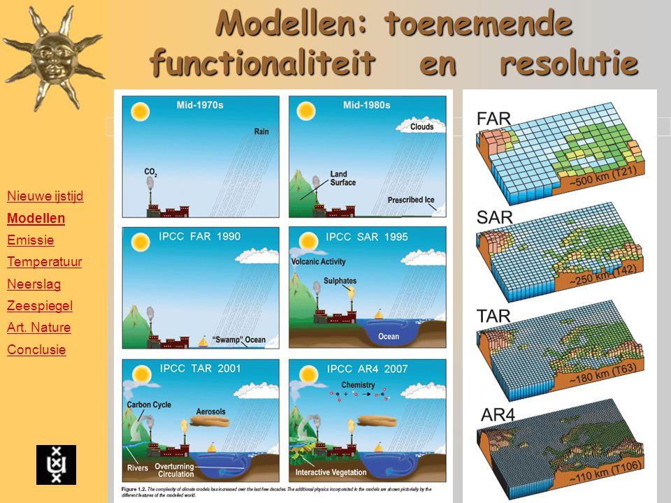 Modellen: toenemende functionaliteit en resolutie Nieuwe ijstijd Modellen Emissie Temperatuur Neerslag Zeespiegel Art. Nature Conclusie