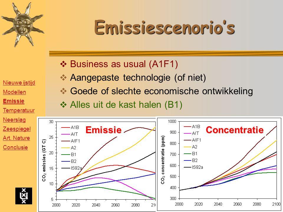 Emissiescenorio's  Business as usual (A1F1)  Aangepaste technologie (of niet)  Goede of slechte economische ontwikkeling  Alles uit de kast halen