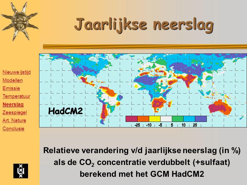 Jaarlijkse neerslag Relatieve verandering v/d jaarlijkse neerslag (in %) als de CO 2 concentratie verdubbelt (+sulfaat) berekend met het GCM HadCM2 Ni