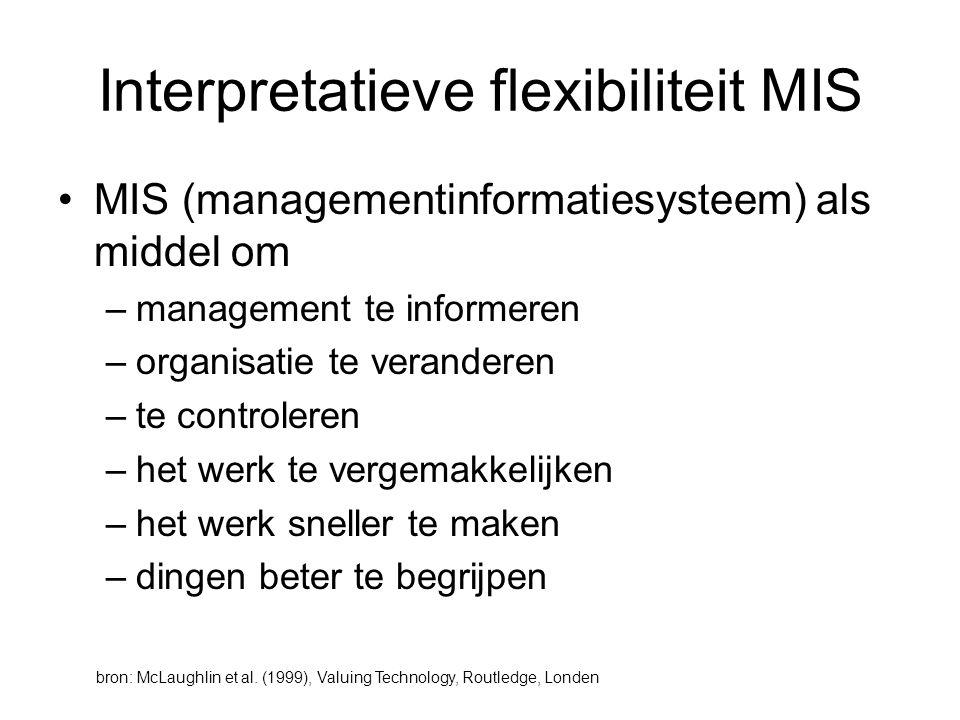 Interpretatieve flexibiliteit MIS MIS (managementinformatiesysteem) als middel om –management te informeren –organisatie te veranderen –te controleren –het werk te vergemakkelijken –het werk sneller te maken –dingen beter te begrijpen bron: McLaughlin et al.