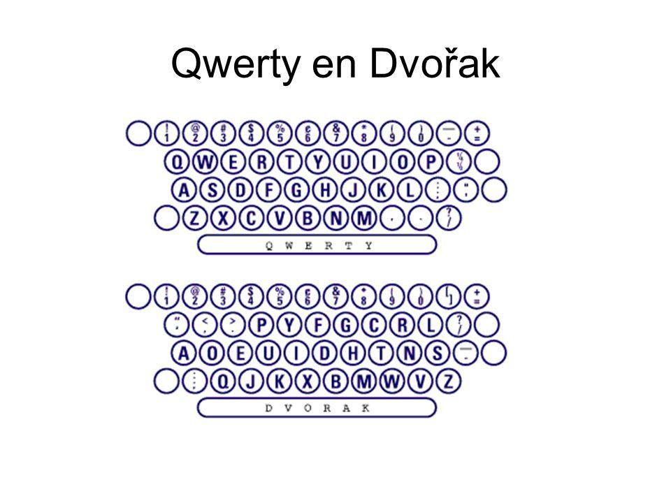 Qwerty en Dvořak