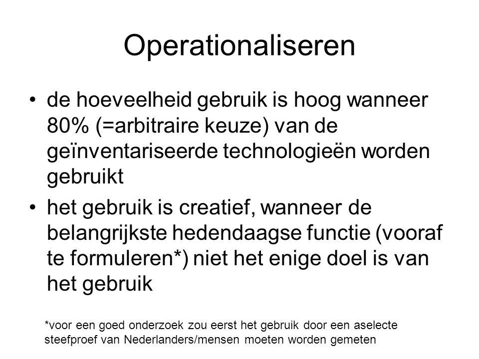 Operationaliseren de hoeveelheid gebruik is hoog wanneer 80% (=arbitraire keuze) van de geïnventariseerde technologieën worden gebruikt het gebruik is creatief, wanneer de belangrijkste hedendaagse functie (vooraf te formuleren*) niet het enige doel is van het gebruik *voor een goed onderzoek zou eerst het gebruik door een aselecte steefproef van Nederlanders/mensen moeten worden gemeten