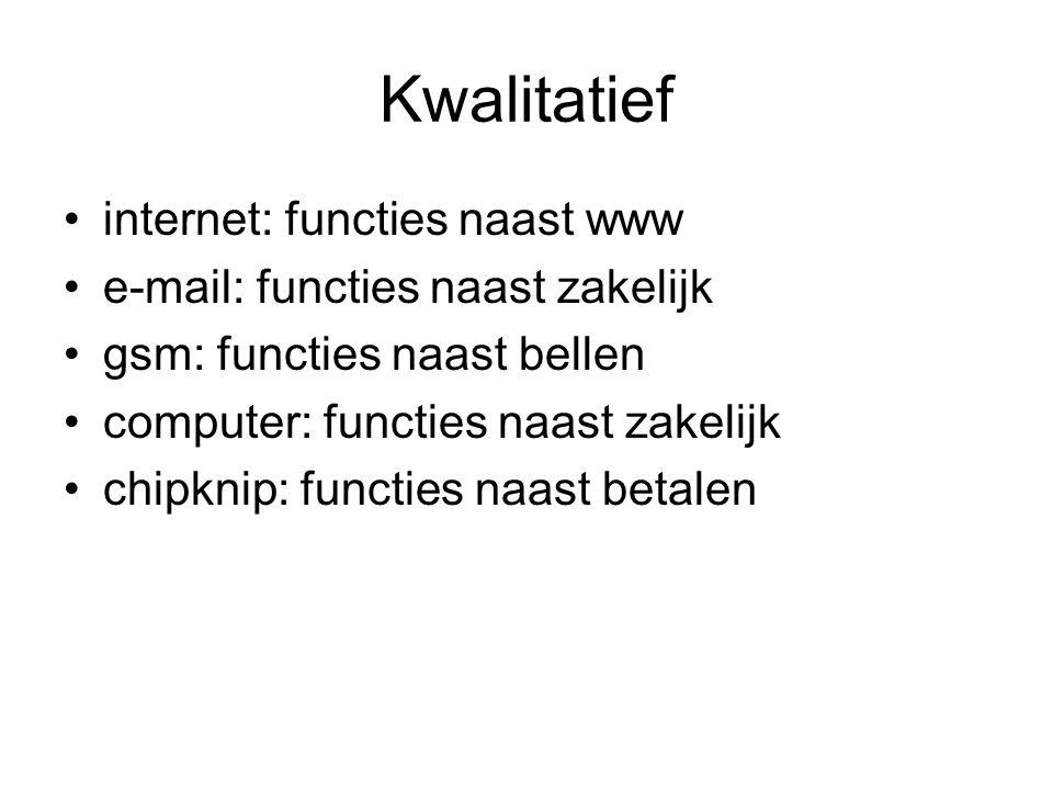 Kwalitatief internet: functies naast www e-mail: functies naast zakelijk gsm: functies naast bellen computer: functies naast zakelijk chipknip: functies naast betalen