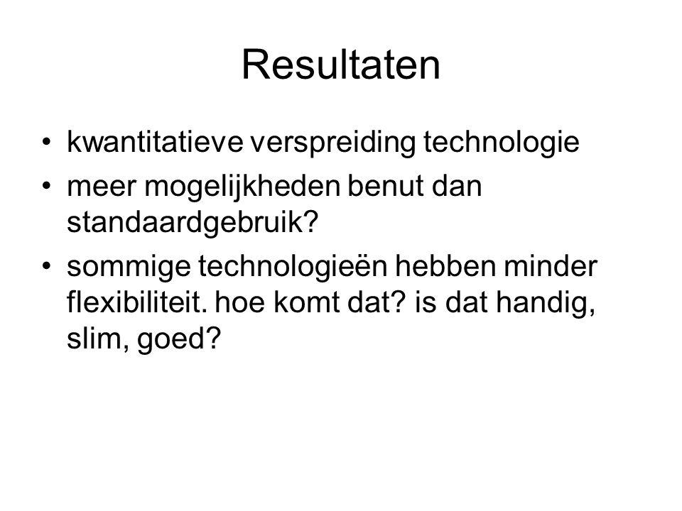 Resultaten kwantitatieve verspreiding technologie meer mogelijkheden benut dan standaardgebruik.