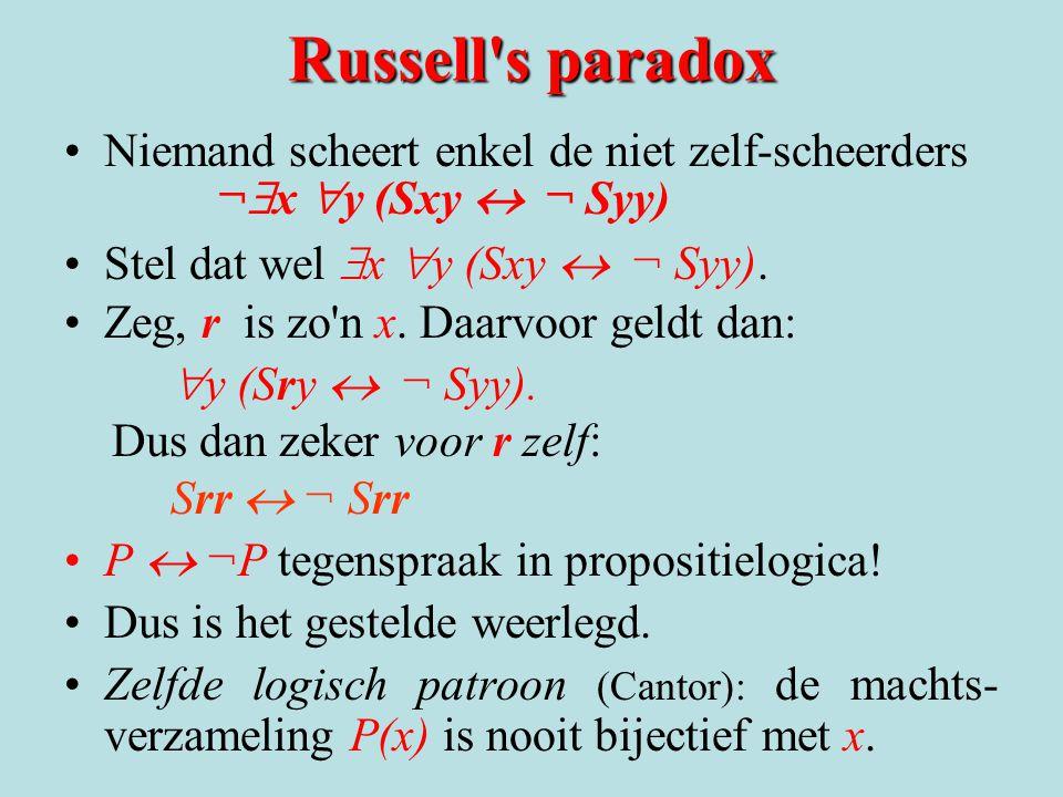 Russell's paradox Niemand scheert enkel de niet zelf-scheerders ¬  x  y (Sxy  ¬ Syy) Stel dat wel  x  y (Sxy  ¬ Syy). Zeg, r is zo'n x. Daarvoor
