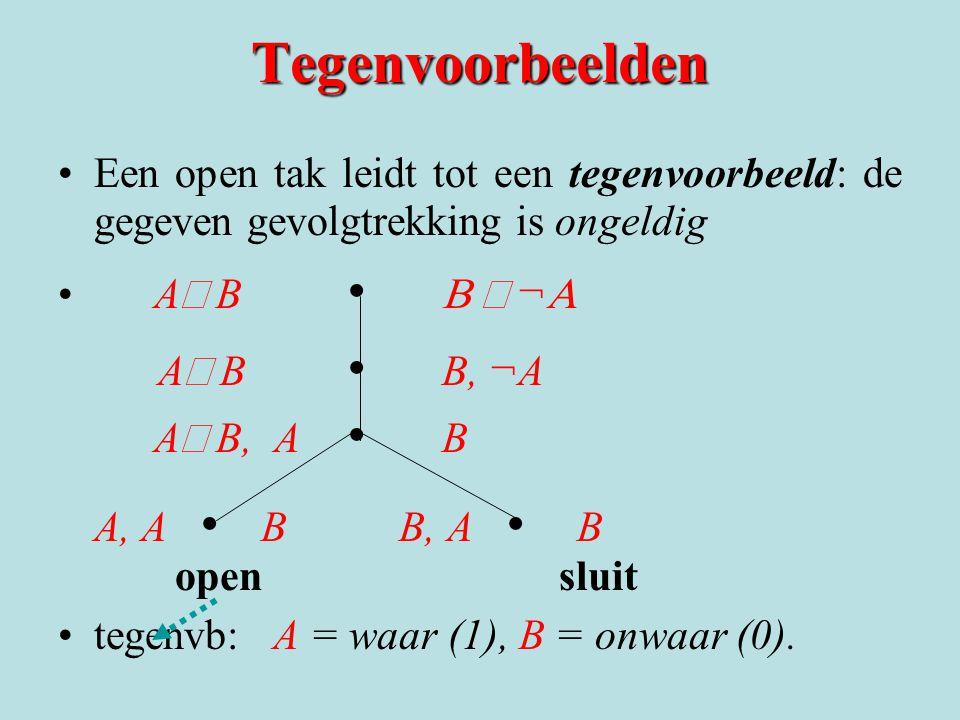 Tegenvoorbeelden Een open tak leidt tot een tegenvoorbeeld: de gegeven gevolgtrekking is ongeldig A  B  ¬  A  B B, ¬A A  B, A B A, A B B, A