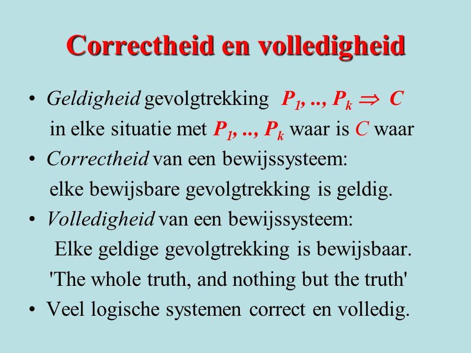 Correctheid en volledigheid Geldigheid gevolgtrekking P 1,.., P k  C in elke situatie met P 1,.., P k waar is C waar Correctheid van een bewijssystee