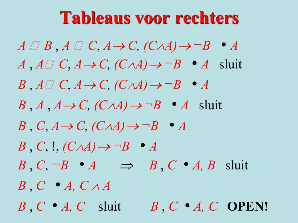 Tableaus voor rechters A  B, A  C, A  C, (C  A)  ¬B A A, A  C, A  C, (C  A)  ¬B A sluit B, A  C, A  C, (C  A)  ¬B A B, A, A  C, (C 