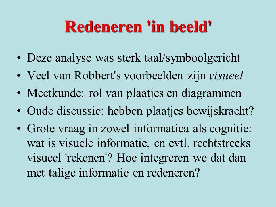 Redeneren 'in beeld' Deze analyse was sterk taal/symboolgericht Veel van Robbert's voorbeelden zijn visueel Meetkunde: rol van plaatjes en diagrammen