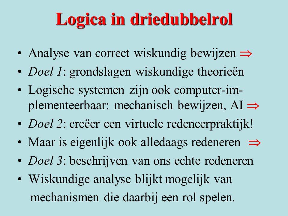 Logica in driedubbelrol Analyse van correct wiskundig bewijzen  Doel 1: grondslagen wiskundige theorieën Logische systemen zijn ook computer-im- plem