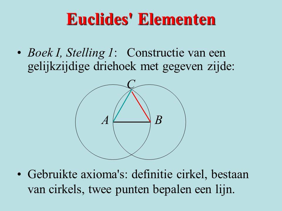 Euclides' Elementen Boek I, Stelling 1: Constructie van een gelijkzijdige driehoek met gegeven zijde: C A B Gebruikte axioma's: definitie cirkel, best