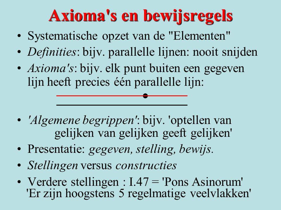 Axioma's en bewijsregels Systematische opzet van de