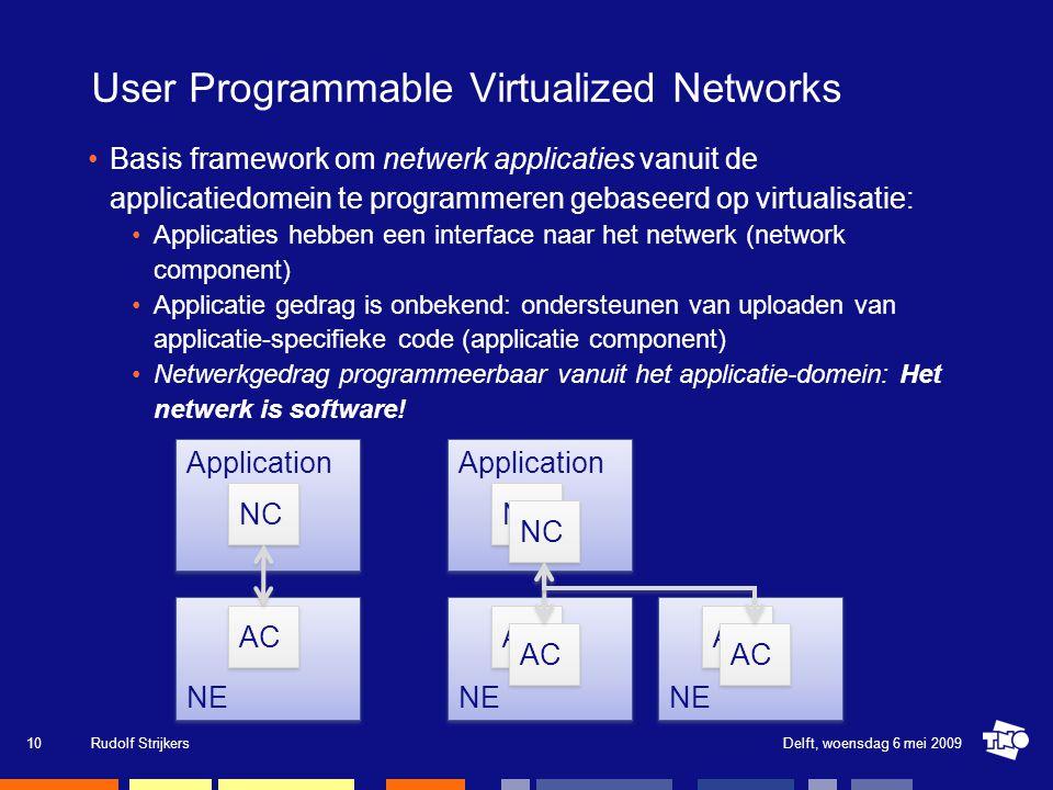 Basis framework om netwerk applicaties vanuit de applicatiedomein te programmeren gebaseerd op virtualisatie: Applicaties hebben een interface naar he
