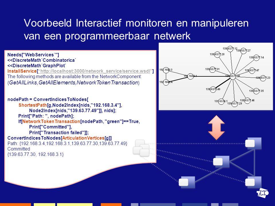 Voorbeeld Interactief monitoren en manipuleren van een programmeerbaar netwerk Needs[