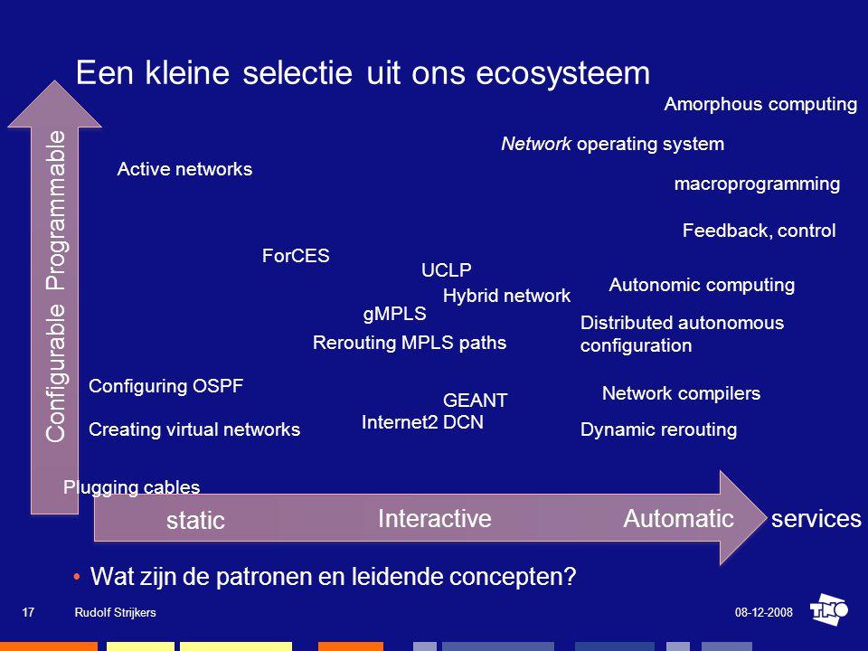 Een kleine selectie uit ons ecosysteem Wat zijn de patronen en leidende concepten? 08-12-2008Rudolf Strijkers17 Configuring OSPF Creating virtual netw