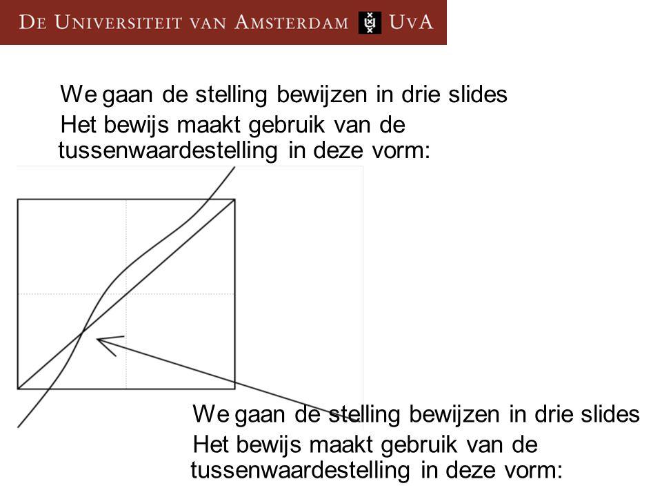 We gaan de stelling bewijzen in drie slides Het bewijs maakt gebruik van de tussenwaardestelling in deze vorm: We gaan de stelling bewijzen in drie slides Het bewijs maakt gebruik van de tussenwaardestelling in deze vorm:
