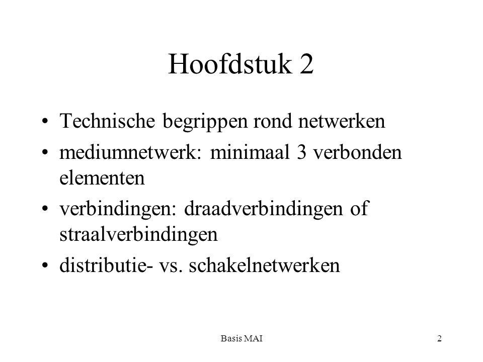 Basis MAI2 Hoofdstuk 2 Technische begrippen rond netwerken mediumnetwerk: minimaal 3 verbonden elementen verbindingen: draadverbindingen of straalverbindingen distributie- vs.