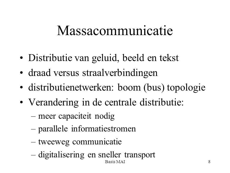 Basis MAI9 Geintegreerde netwerken Micro: huisnetwerken Meso: LAN in bedrijven Macro: –Internet –ISDN –Internet-2