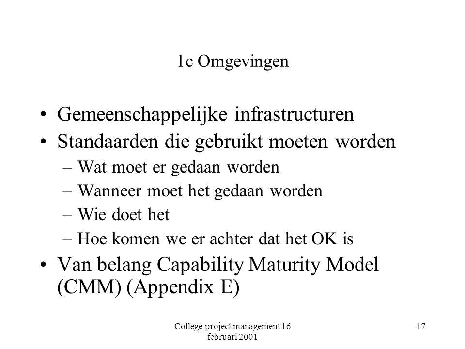 College project management 16 februari 2001 17 1c Omgevingen Gemeenschappelijke infrastructuren Standaarden die gebruikt moeten worden –Wat moet er gedaan worden –Wanneer moet het gedaan worden –Wie doet het –Hoe komen we er achter dat het OK is Van belang Capability Maturity Model (CMM) (Appendix E)