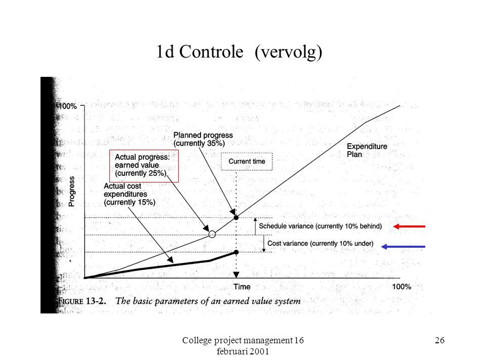 College project management 16 februari 2001 26 1d Controle (vervolg)