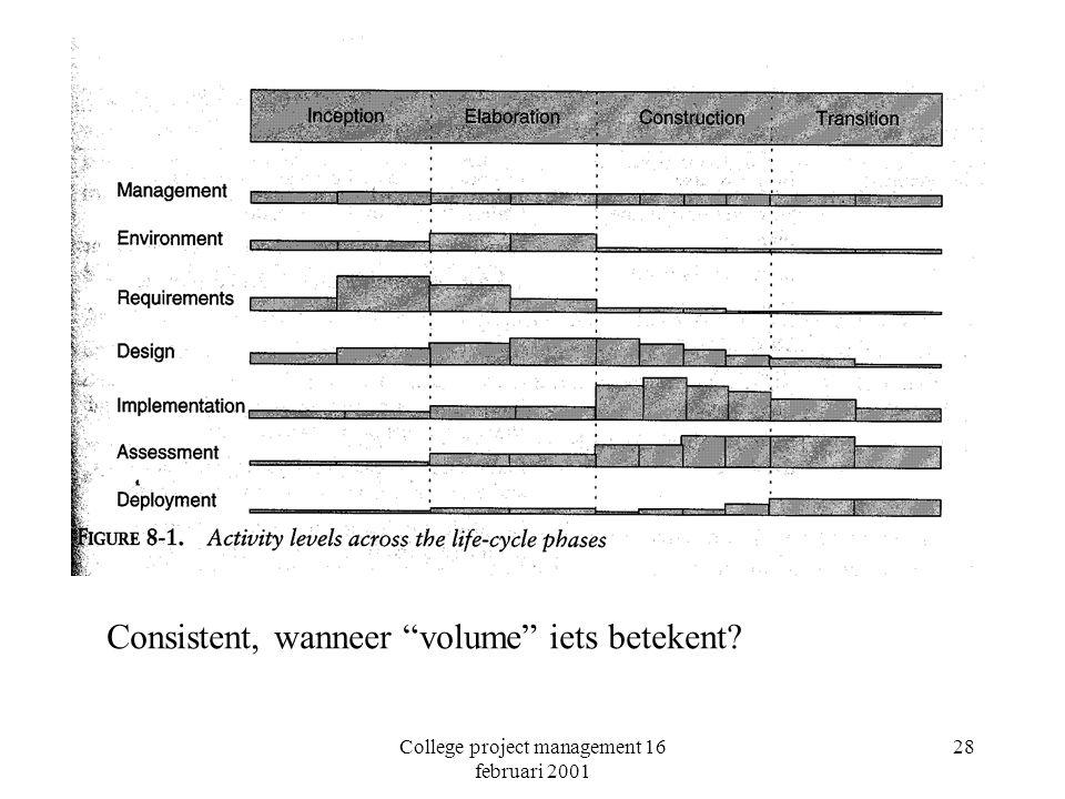 College project management 16 februari 2001 28 Consistent, wanneer volume iets betekent