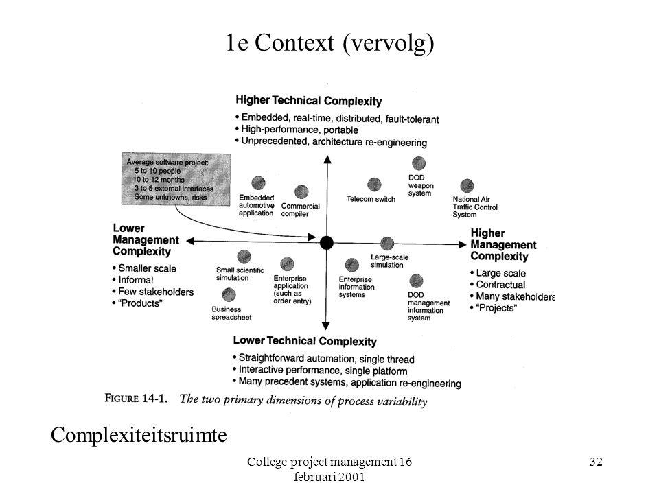 College project management 16 februari 2001 32 1e Context (vervolg) Complexiteitsruimte