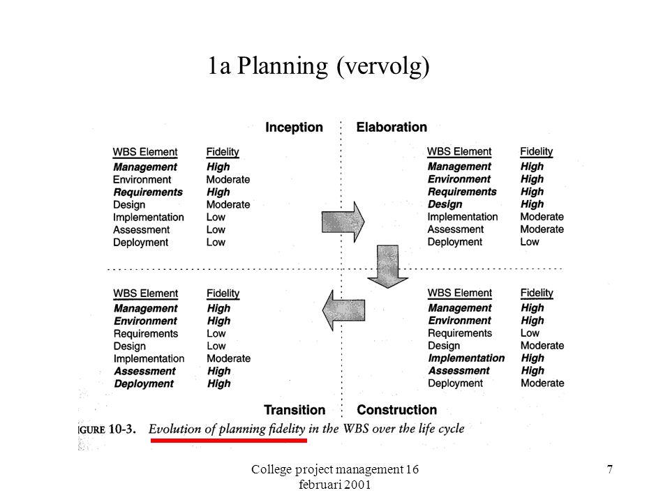 College project management 16 februari 2001 8 1a Planning (vervolg) Tijd versus inspanning: sommige dingen kunnen niet sneller!