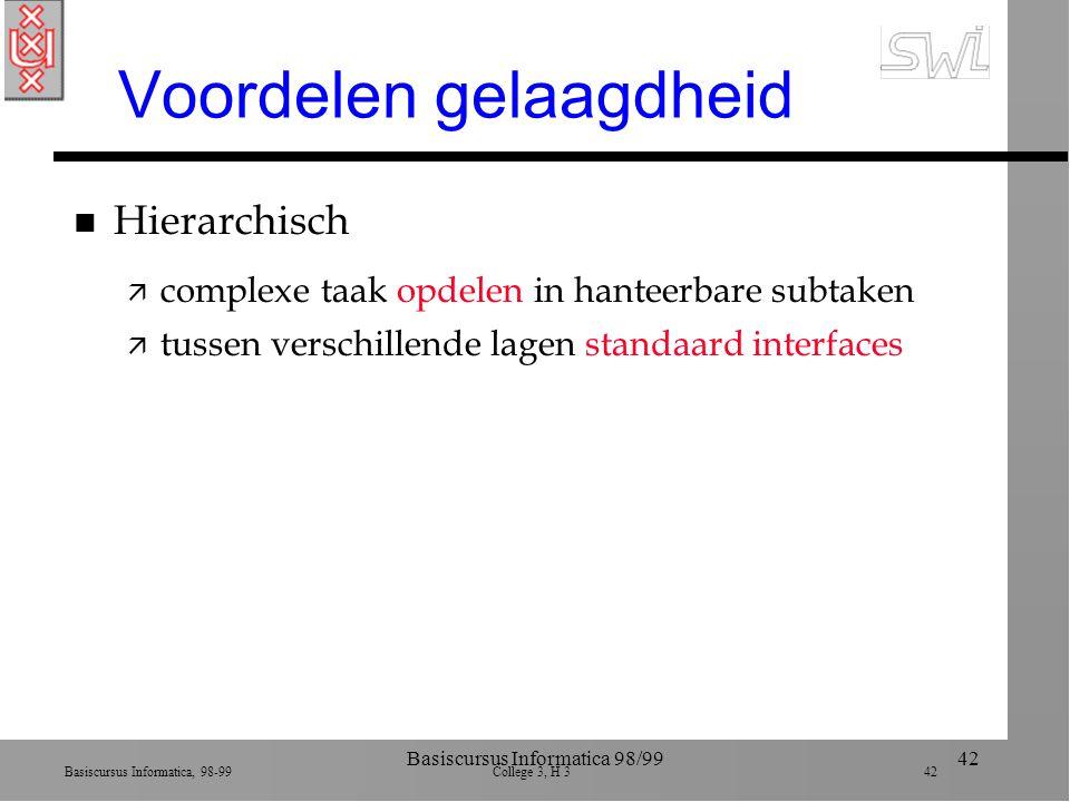 Basiscursus Informatica, 98-99 College 3, H 3 42 Basiscursus Informatica 98/9942 Voordelen gelaagdheid n Hierarchisch ä complexe taak opdelen in hanteerbare subtaken ä tussen verschillende lagen standaard interfaces
