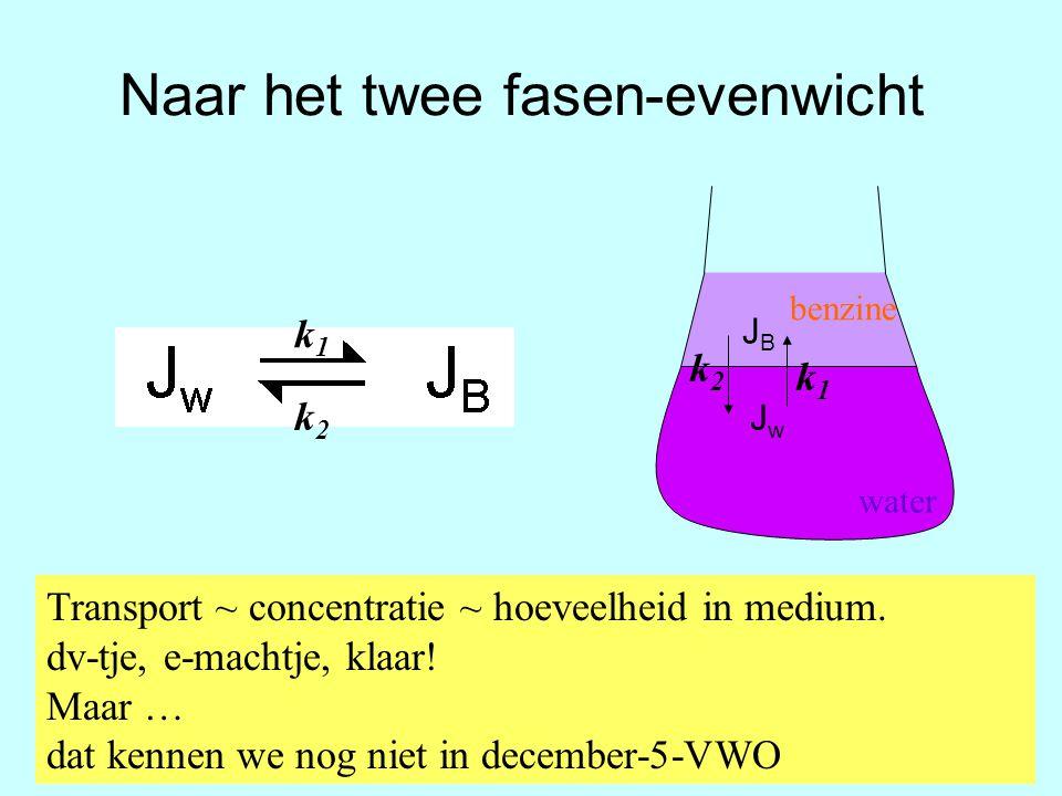 Naar het twee fasen-evenwicht JwJw JBJB water benzine k1k1 k2k2 Transport ~ concentratie ~ hoeveelheid in medium. dv-tje, e-machtje, klaar! Maar … dat