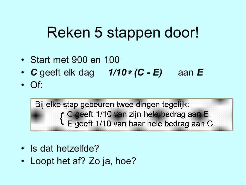 Reken 5 stappen door! Start met 900 en 100 C geeft elk dag 1/10  (C - E) aan E Of: Is dat hetzelfde? Loopt het af? Zo ja, hoe?