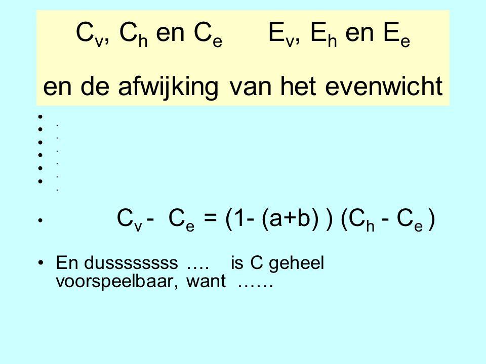 C v, C h en C e E v, E h en E e en de afwijking van het evenwicht. C v - C e = (1- (a+b) ) (C h - C e ) En dussssssss …. is C geheel voorspeelbaar, wa