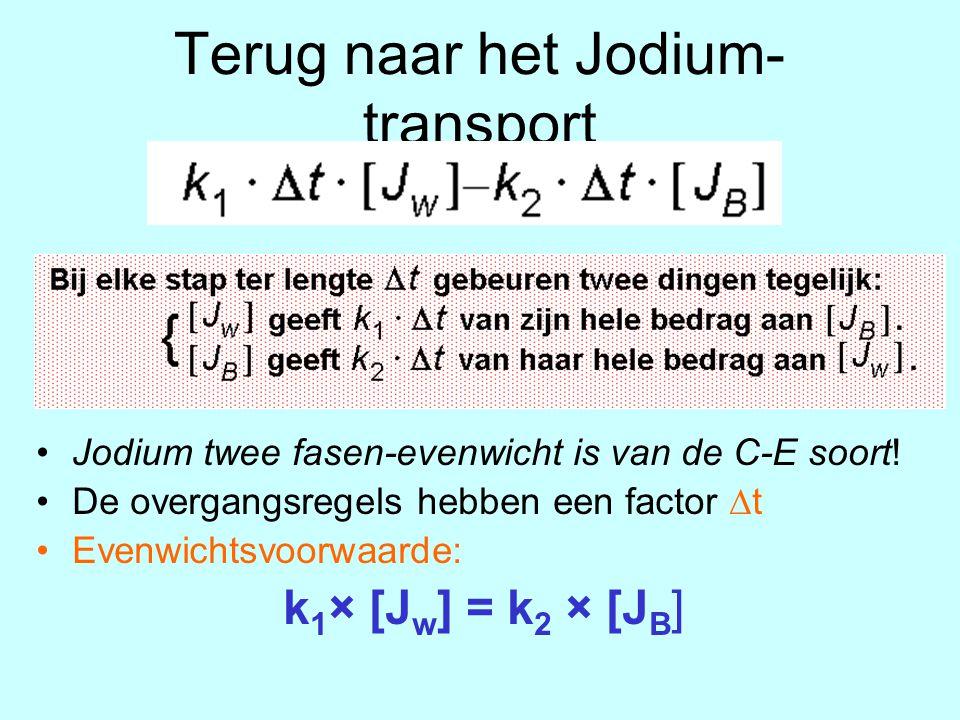 Terug naar het Jodium- transport Jodium twee fasen-evenwicht is van de C-E soort! De overgangsregels hebben een factor  t Evenwichtsvoorwaarde: k 1 ×