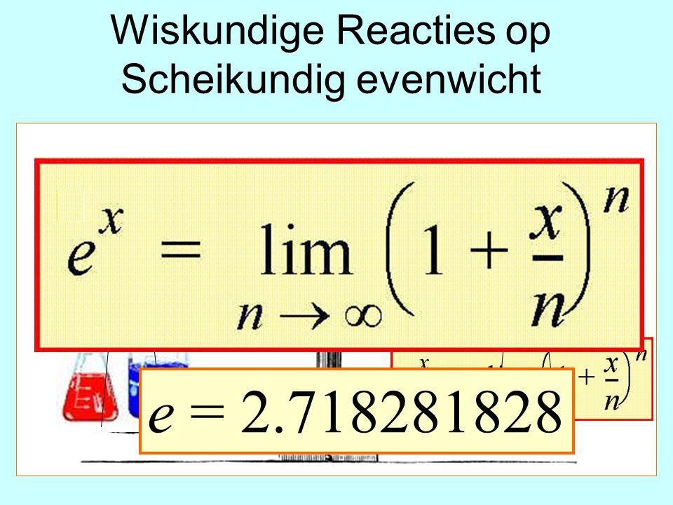 Wiskundige Reacties op Scheikundig evenwicht e = 2.718281828