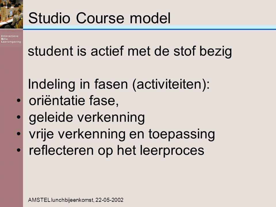 Studio Course model AMSTEL lunchbijeenkomst, 22-05-2002 student is actief met de stof bezig Indeling in fasen (activiteiten): oriëntatie fase, geleide