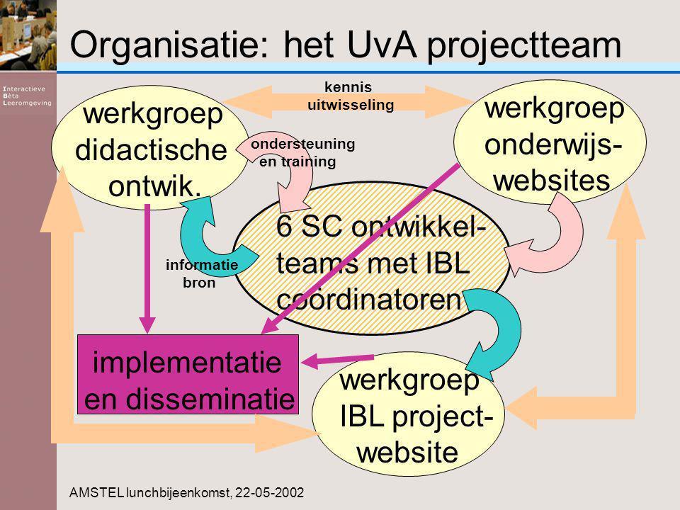 Organisatie: het UvA projectteam AMSTEL lunchbijeenkomst, 22-05-2002 6 SC ontwikkel- teams met IBL coördinatoren werkgroep onderwijs- websites werkgro