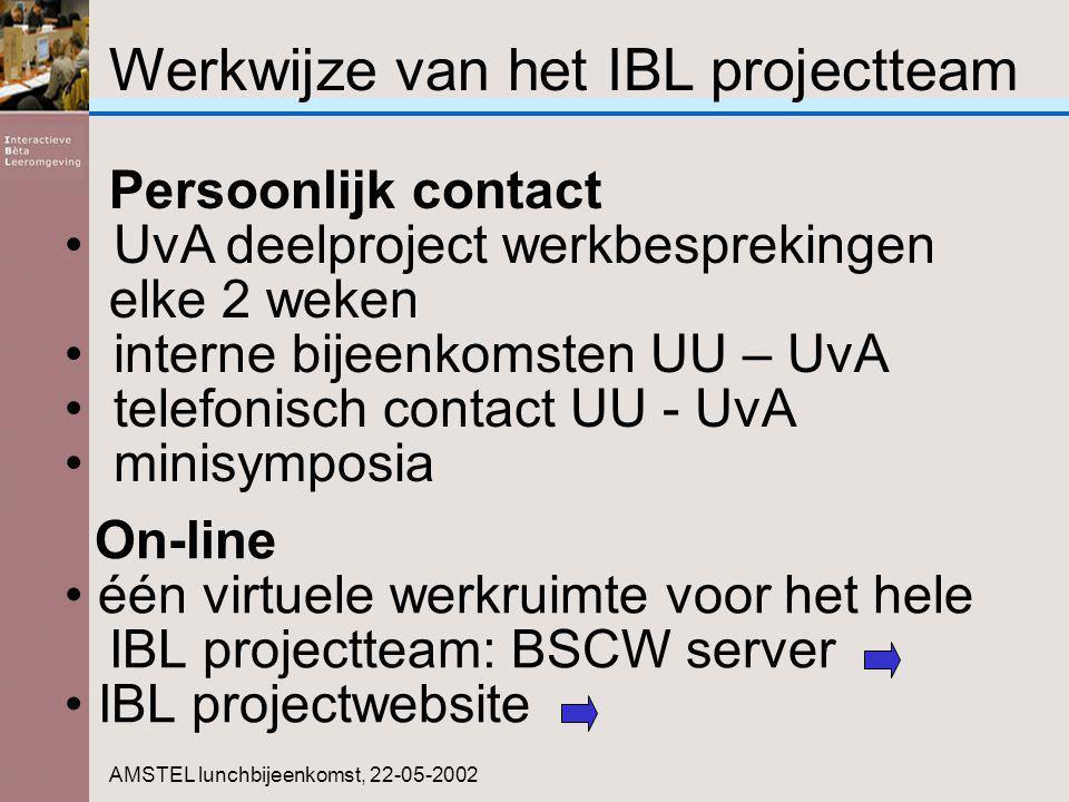 Werkwijze van het IBL projectteam AMSTEL lunchbijeenkomst, 22-05-2002 On-line één virtuele werkruimte voor het hele IBL projectteam: BSCW server IBL projectwebsite Persoonlijk contact UvA deelproject werkbesprekingen elke 2 weken interne bijeenkomsten UU – UvA telefonisch contact UU - UvA minisymposia