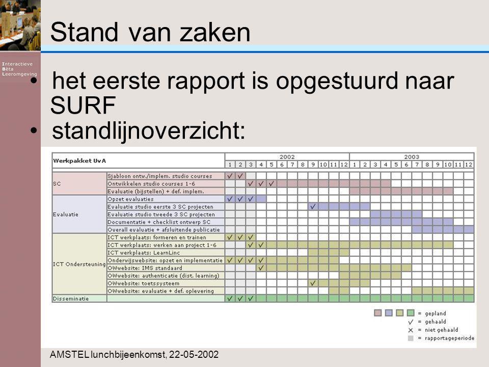 Stand van zaken AMSTEL lunchbijeenkomst, 22-05-2002 het eerste rapport is opgestuurd naar SURF standlijnoverzicht: