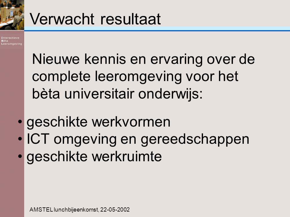 Verwacht resultaat AMSTEL lunchbijeenkomst, 22-05-2002 geschikte werkvormen ICT omgeving en gereedschappen geschikte werkruimte Nieuwe kennis en ervaring over de complete leeromgeving voor het bèta universitair onderwijs: