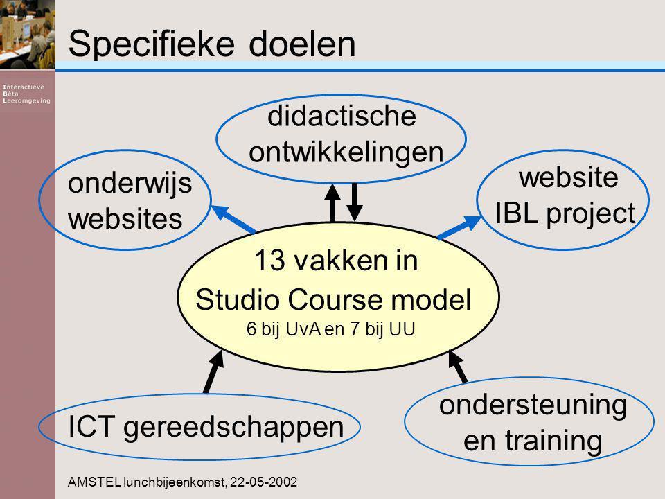 Specifieke doelen 13 vakken in Studio Course model 6 bij UvA en 7 bij UU AMSTEL lunchbijeenkomst, 22-05-2002 website IBL project didactische ontwikkelingen ondersteuning en training onderwijs websites ICT gereedschappen UU-team