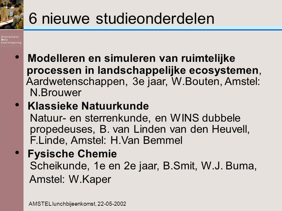 6 nieuwe studieonderdelen AMSTEL lunchbijeenkomst, 22-05-2002 Modelleren en simuleren van ruimtelijke processen in landschappelijke ecosystemen, Aardwetenschappen, 3e jaar, W.Bouten, Amstel: N.Brouwer Klassieke Natuurkunde Natuur- en sterrenkunde, en WINS dubbele propedeuses, B.