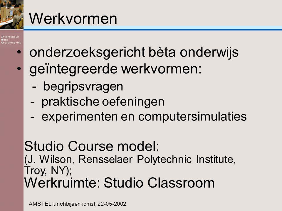 Voorbeelden AMSTEL lunchbijeenkomst, 22-05-2002 Evaluatieprotocol evaluatie van de ontwikkelde cursussen: inhoudelijk (of onderwijsdoelen zijn gehaald) beleving (ervaringen van de betrokkenen) deelname (mate van deelname) evaluatie van de ontwikkelde ICT gereedschappen: inhoudelijk (kwaliteit van de inhoud) beleving (gebruikersvriendelijkheid) deelname (mate van gebruik)