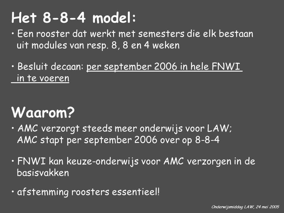 Onderwijsmiddag LAW, 24 mei 2005 Het 8-8-4 model: Een rooster dat werkt met semesters die elk bestaan uit modules van resp. 8, 8 en 4 weken Waarom? Be