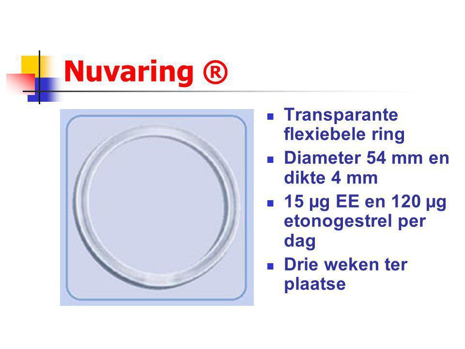 Langerwerkende methodes Nuvaring® Evra®