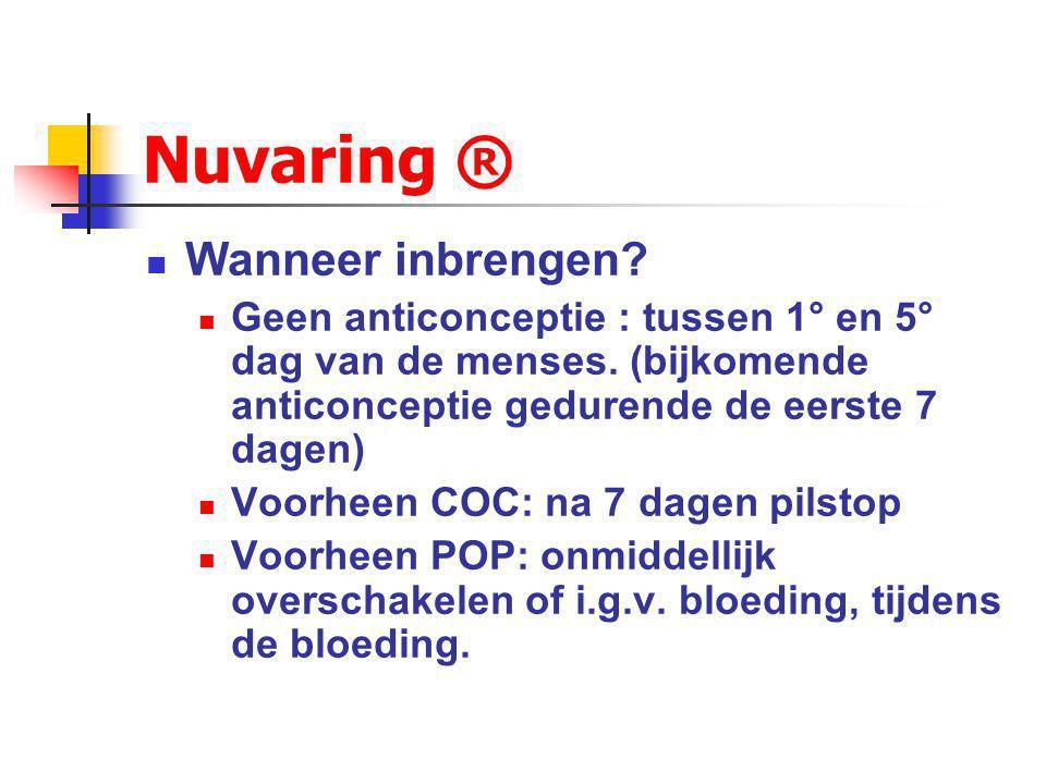 Nuvaring ® Contra-indicaties Deze van combinatiepillen Cervicitis of vaginitis Bloeding t.g.v. een cervicale erosie Cysto- of rectocoele Ernstige of c